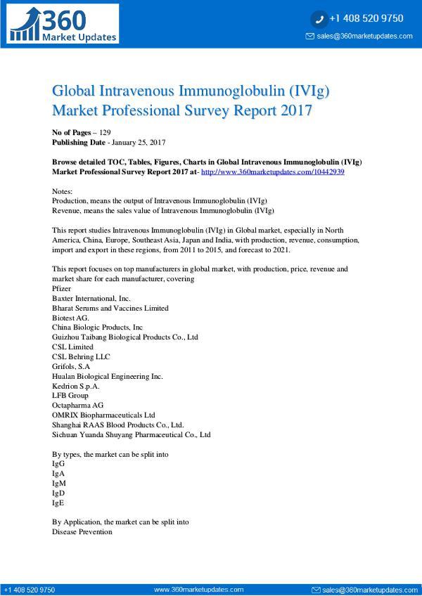 Reports- Intravenous Immunoglobulin (IVIg) Market