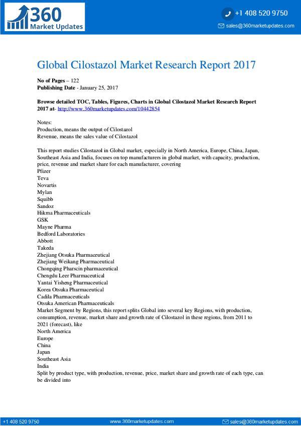 Reports- Cilostazol Market