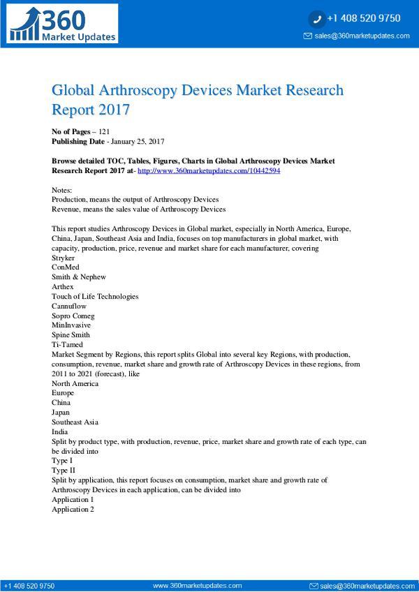 Reports- Arthroscopy Devices Market