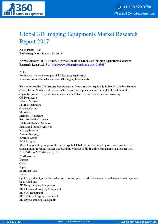 Reports- 3D Imaging Equipments Market