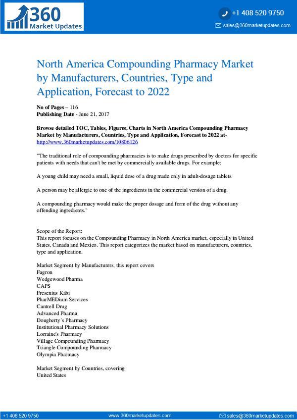 Reports- Compounding Pharmacy Market