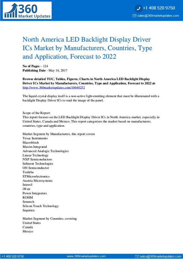 Reports- LED Backlight Display Driver ICs Market
