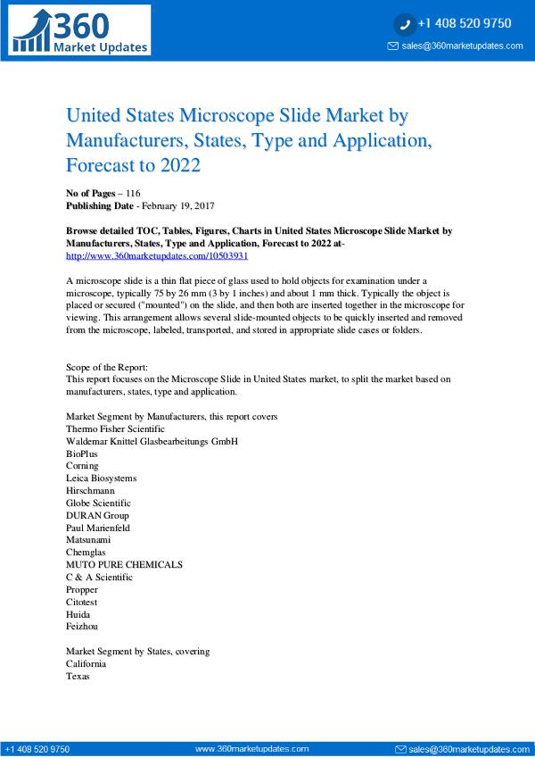 Reports- Microscope Slide Market