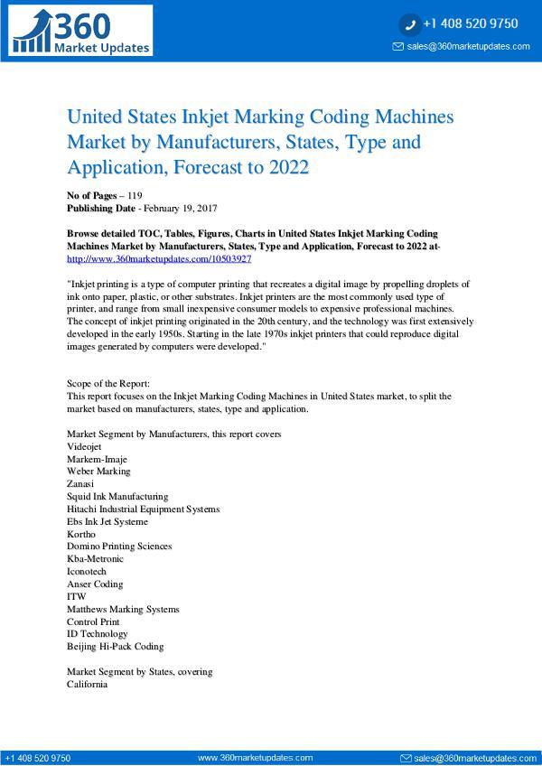 Reports- Inkjet Marking Coding Machines Market