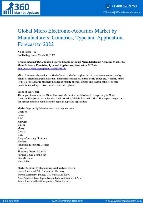 Reports- Micro Electronic Acoustics Market