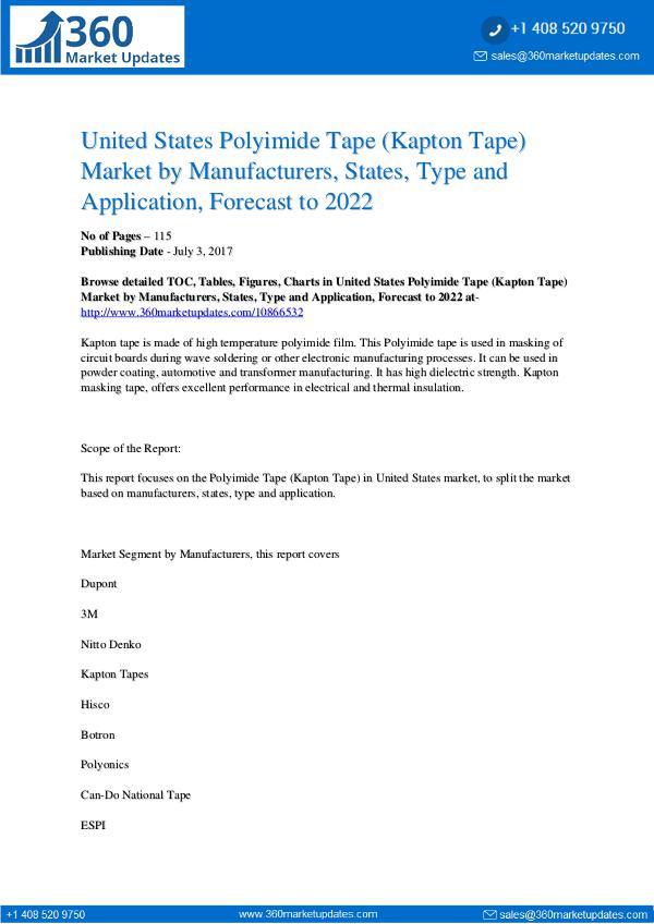 Reports- Polyimide Tape (Kapton Tape) Market