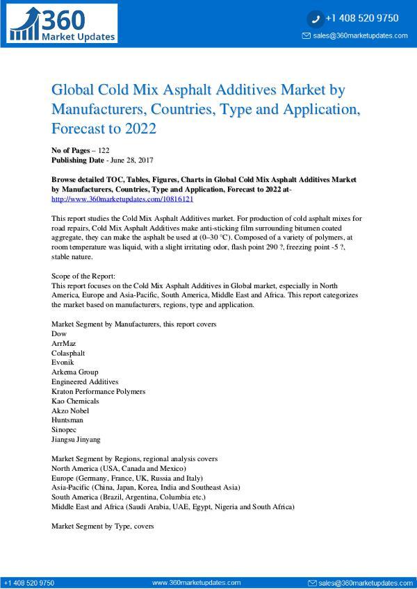 Reports- Cold Mix Asphalt Additives Market