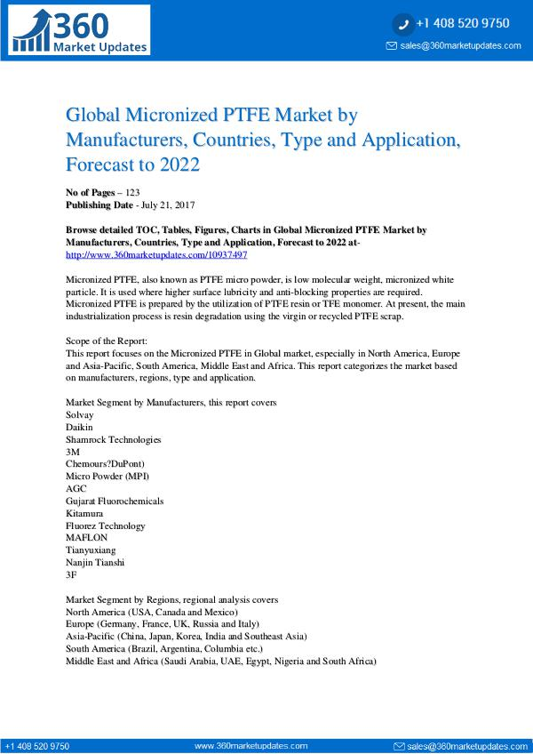 Reports- Micronized PTFE Market Overview