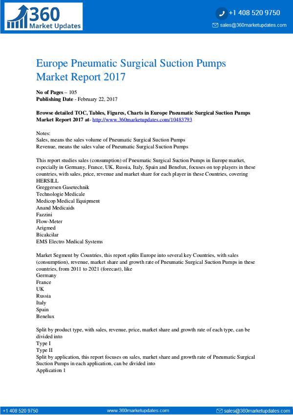 Report- Pneumatic-Surgical-Suction-Pumps-Market-Report-201