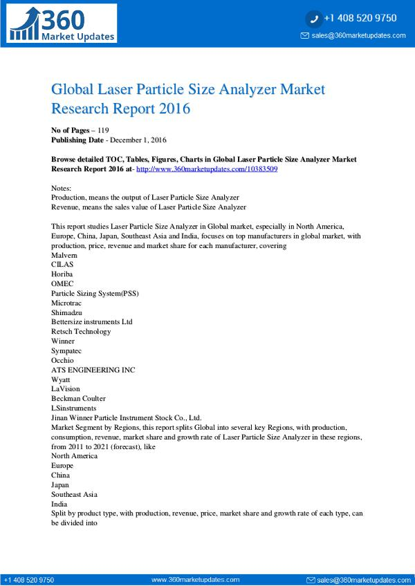 Laser-Particle-Size-Analyzer-Market-Research-Repor