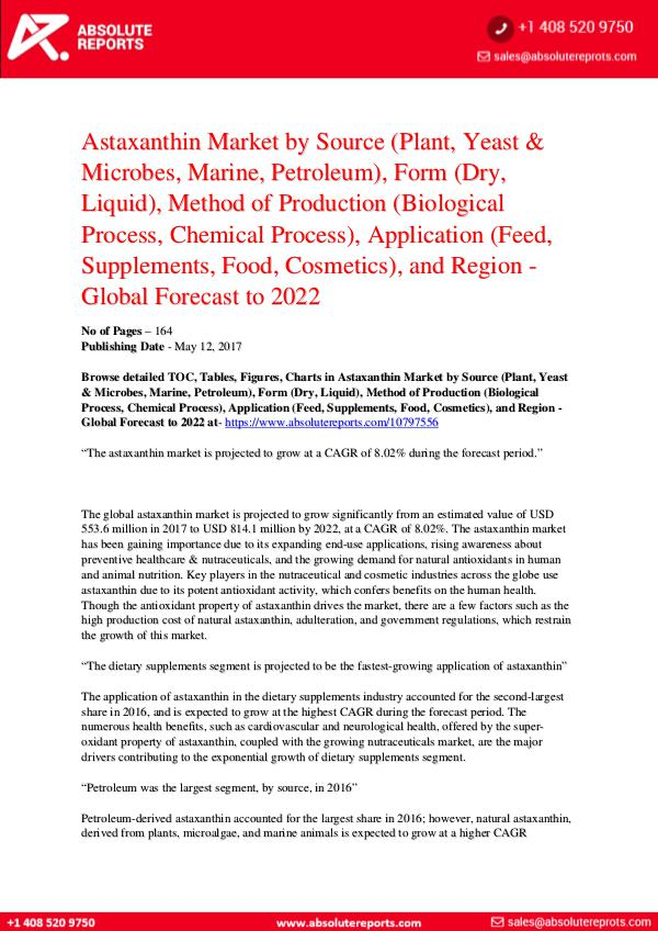 Astaxanthin-Market-by-Source-Plant-Yeast-Microbes-