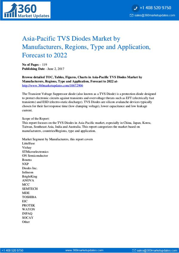 6-6-17 Asia-Pacific-TVS-Diodes-Market-by-Manufacturers-Re