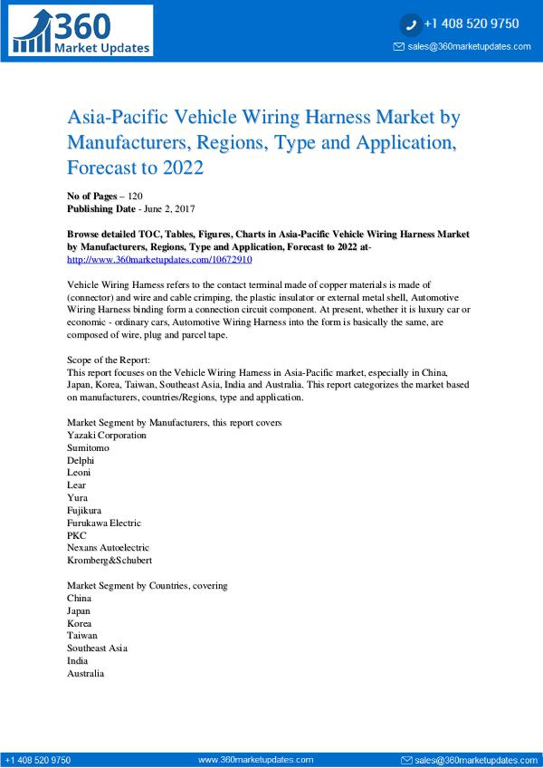 Asia-Pacific-Vehicle-Wiring-Harness-Market-by-Manu
