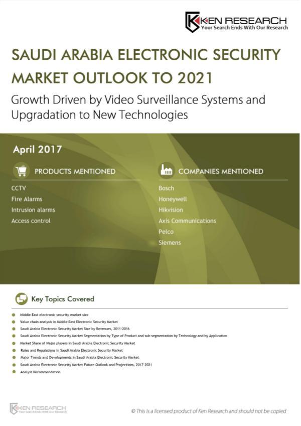 Video Surveillance Market Size,CCTV Market Growth