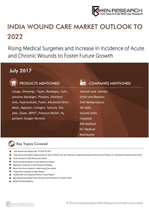 Market Research Report Advanced wound care Industry,Wound Care Products M