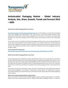 Antimicrobial Packaging Market Growth, Trends, Price and Forecast