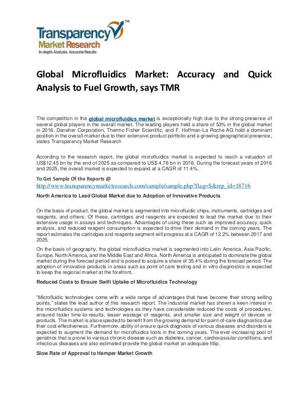 Microfluidics Market Growth, Trends, Analysis and Forecasts To 2024 Microfluidics Market