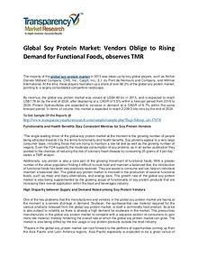 Soy Protein Market Growth, Trends, Analysis and Forecasts To 2024
