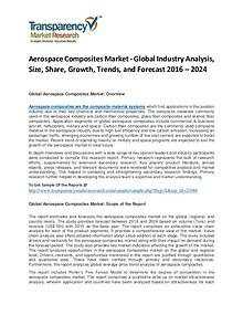 Aerospace Composites Market Trends, Growth, Analysis and Forecast