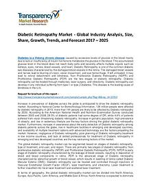 Diabetic Retinopathy Market Growth, Price and Forecasts To 2025