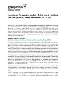 Lung Cancer Therapeutics Market Growth, Trend, Demand and Forecast