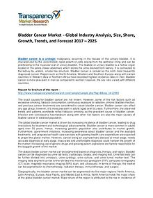 Bladder Cancer Market Growth, Trend, Price, Demand and Forecast