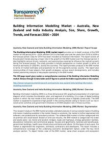 Building Information Modelling Market Size and Forecasts To 2024