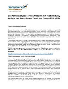 Disaster Recovery as a Service Market Size, Share and Forecast