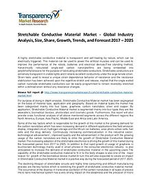 Stretchable Conductive Material Market Growth and Forecast