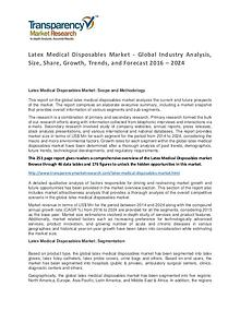 Latex Medical Disposables Market Trends and Industry Forecast