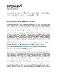 Porcine Vaccine Market Trends and Industry Forecast 2016 – 2024