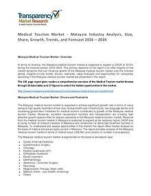 Medical Tourism Market Trends and Forecast 2016 – 2024