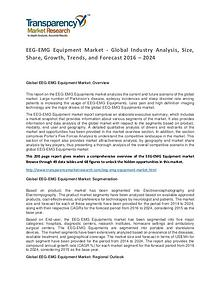 EEG-EMG Equipment Market Trends and Forecast 2016 – 2024