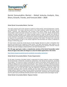 Dental Consumables Market Research Report 2016 Analysis And Forecast