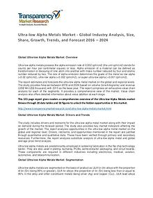 Ultra-low Alpha Metals Global Market Analysis 2016 and Forecast
