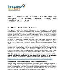 Dental Laboratories Market Growth, Trends and Forecast 2016 - 2024