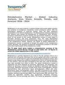 Metabolomics Market Growth, Trends and Forecast 2016 - 2024