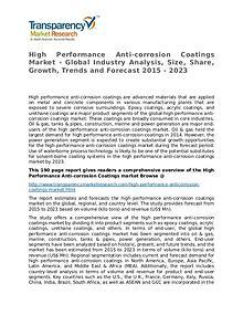 High Performance Anti-corrosion Coatings Market