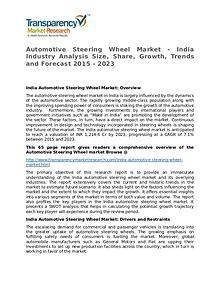 Automotive Steering Wheel Market size, share, survey, strategy Report