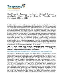 Dashboard Camera Market size, share, survey, strategy Reports