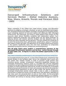 Converged Infrastructure Solutions and Services Market