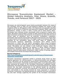 Microwave Transmission Equipment Market 2017