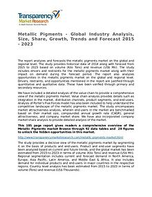Metallic Pigments Global Analysis & Forecast to 2023