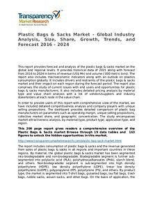 Plastic Bags & Sacks Market Research Report and Forecast up to 2024