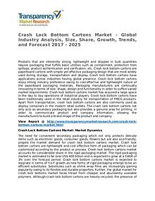 Crash Lock Bottom Cartons Market Research Report and Forecast