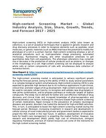 High-content Screening Market Research Report and Forecast up to 2027