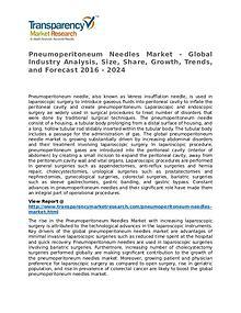 Pneumoperitoneum Needles Market Research Report and Forecast