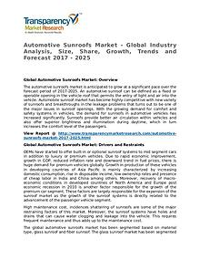 Automotive Sunroofs Market Research Report and Forecast up to 2025