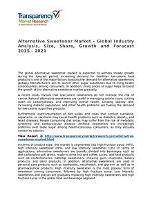 Alternative Sweetener Market Research Report and Forecast up to 2021