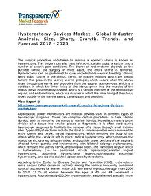 Hysterectomy Devices Market Research Report and Forecast up to 2025